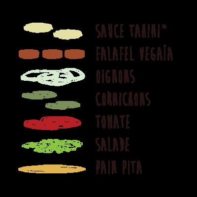 vegaia-falafel